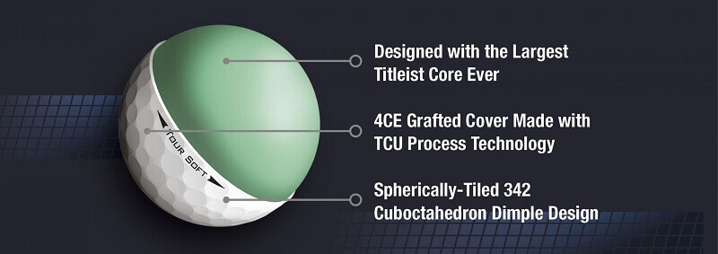 Ultra-Thin 4CE Grafted Cover